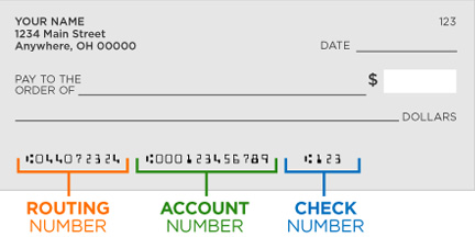 The Routing Number Is Always Nine Digits Long And Found On Bottom Left Hand Side Of Check Account Numbers Vary In Length